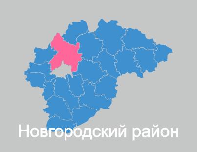 Новгородский район - строительство домов под ключ