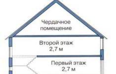 Проект дома 29-11 - высоты