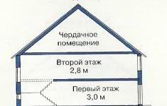 Проект дома 45-12 - высоты