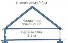 Проект дома 34-11 - высоты