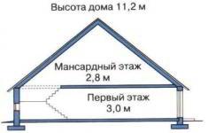 Проект дома 32-11 - высоты