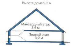 Проект дома 41-11 - высоты
