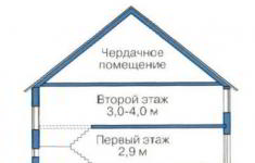 Проект дома 30-11 - высоты
