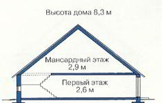 Проект дома 39-12 - высоты