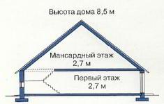 Проект дома 35-12 - высоты