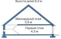 Проект дома 42-11 - высоты
