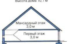 Проект дома 39-11 - высоты