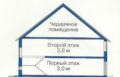Проект дома 71-12 - высоты
