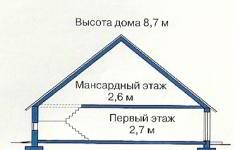 Проект дома 43-12 - высоты