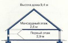 Проект дома 19-12 - высоты