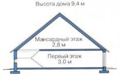 Проект дома 33-11 - высоты