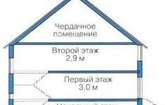 Проект дома 22-11 - высоты