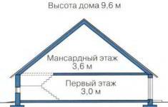 Проект дома 26-11 - высоты