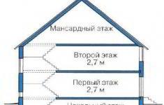 Проект дома 23-11 - высоты