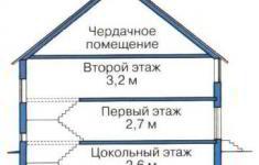 Проект дома 27-11 - высоты