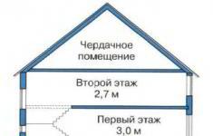 Проект 25-11 - высоты