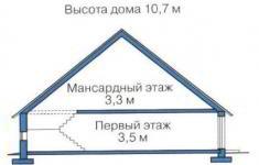 Проект 31-11 - высоты