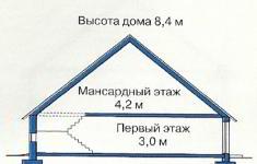 Проект дома 44-12 - высоты